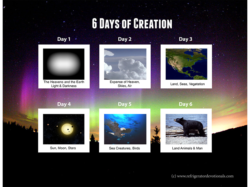 Visual Aid 6 Days Of Creation Refrigerator Devotionals