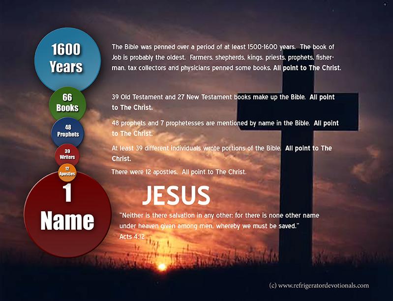 Jesus, The One Name