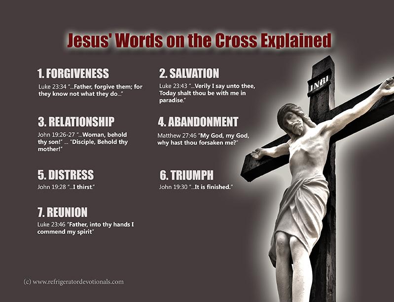 Jesus' words on the cross